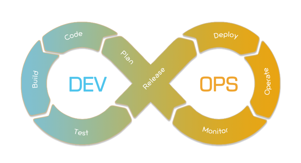 Devops Services Devops Consulting And Solutions Provider