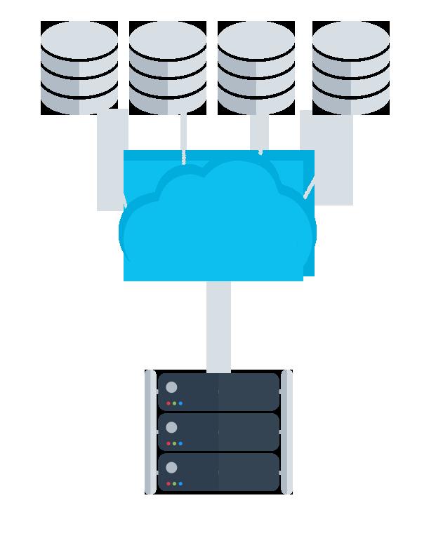 Storage Virtualization