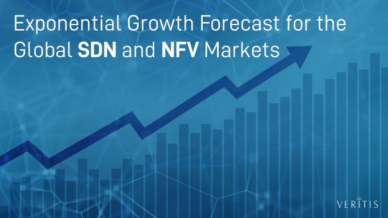 Global SDN and NFV Markets