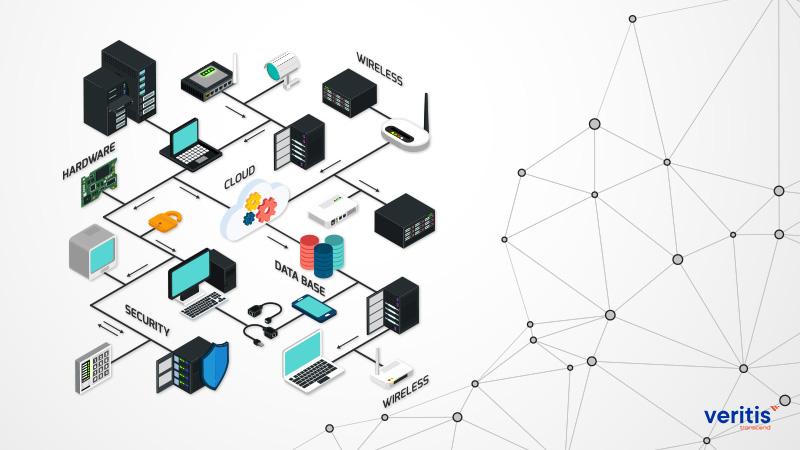 Major Trends Influencing IT Infrastructure Landscape