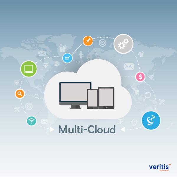 Multi-cloud, the Future of Enterprise Cloud Computing Thumb