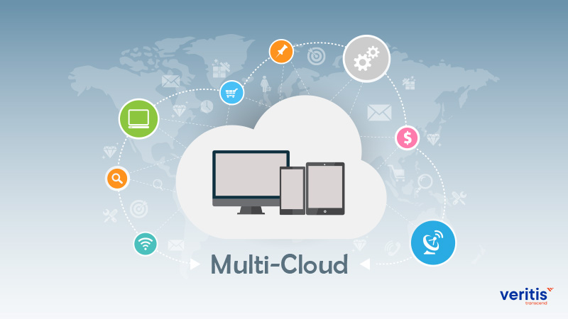 Multi-Cloud Environments Alter Firms' Cloud Strategies