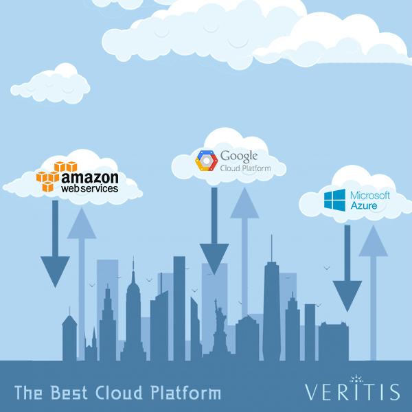 The Best Cloud Platform Thumb
