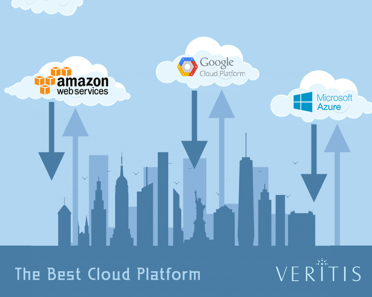 The Best Cloud Platform