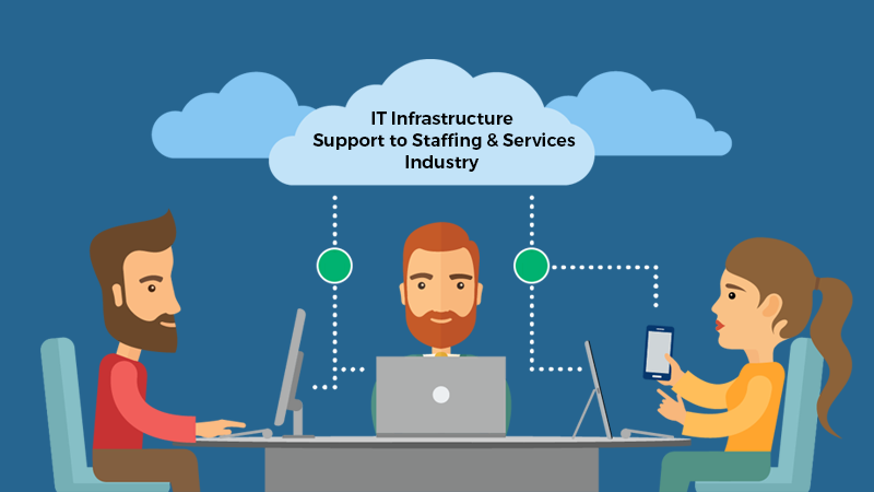 IT Infrastructure Support to Staffing & Services Industry