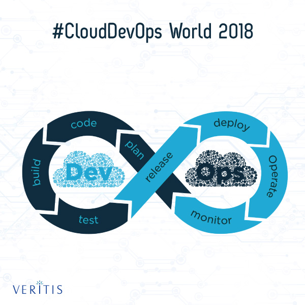 Cloud & DevOps World 2018 Thuumb