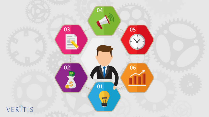 Development, Database and IT Infra Support to HR Industry