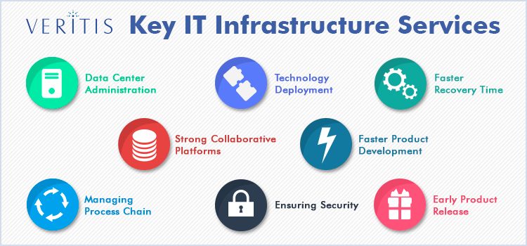 key it infrastructure services