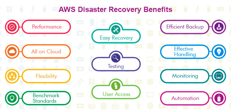 AWS Disaster Recovery Benefits