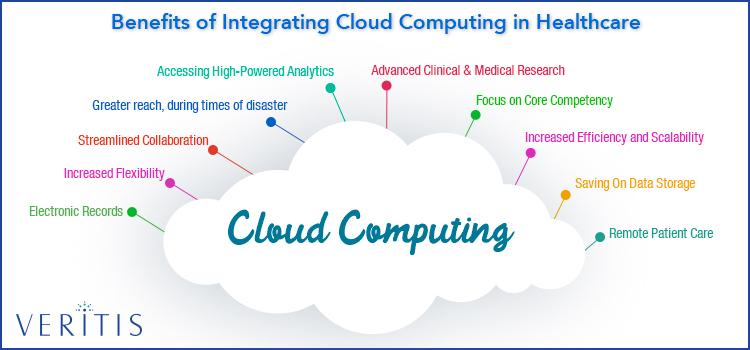 cloud computing health care benefits
