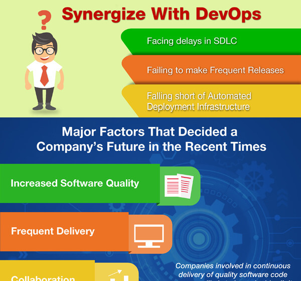 Synergize with DevOps Thuumb