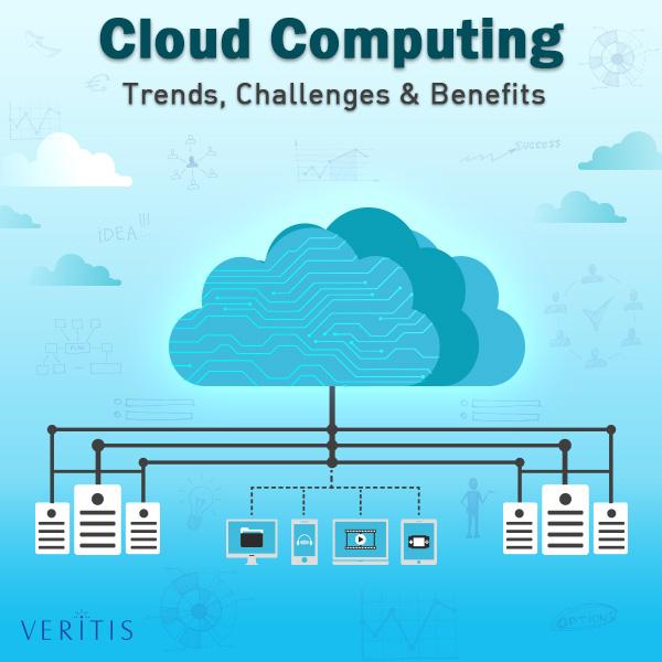 Cloud Computing Trends Challenges Benefits Thumb