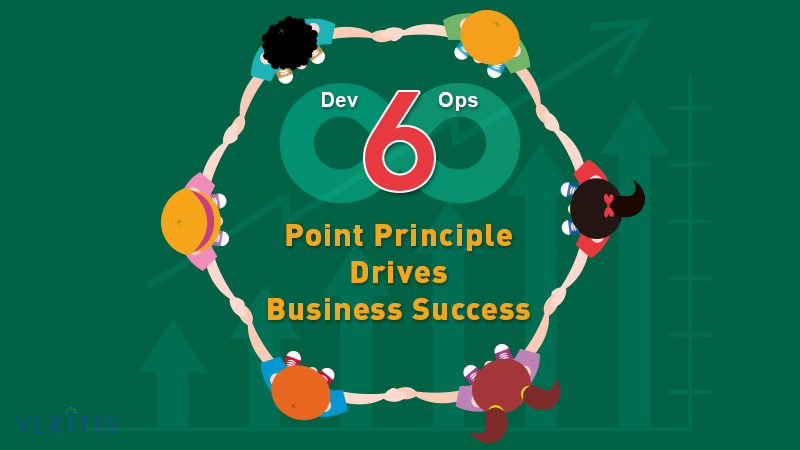 DevOps Capabilities: A 6-point Principle that Drives Business Success