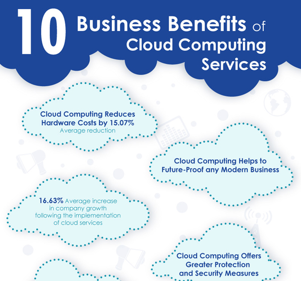 10 Awesome Benefits of Cloud Computing Services