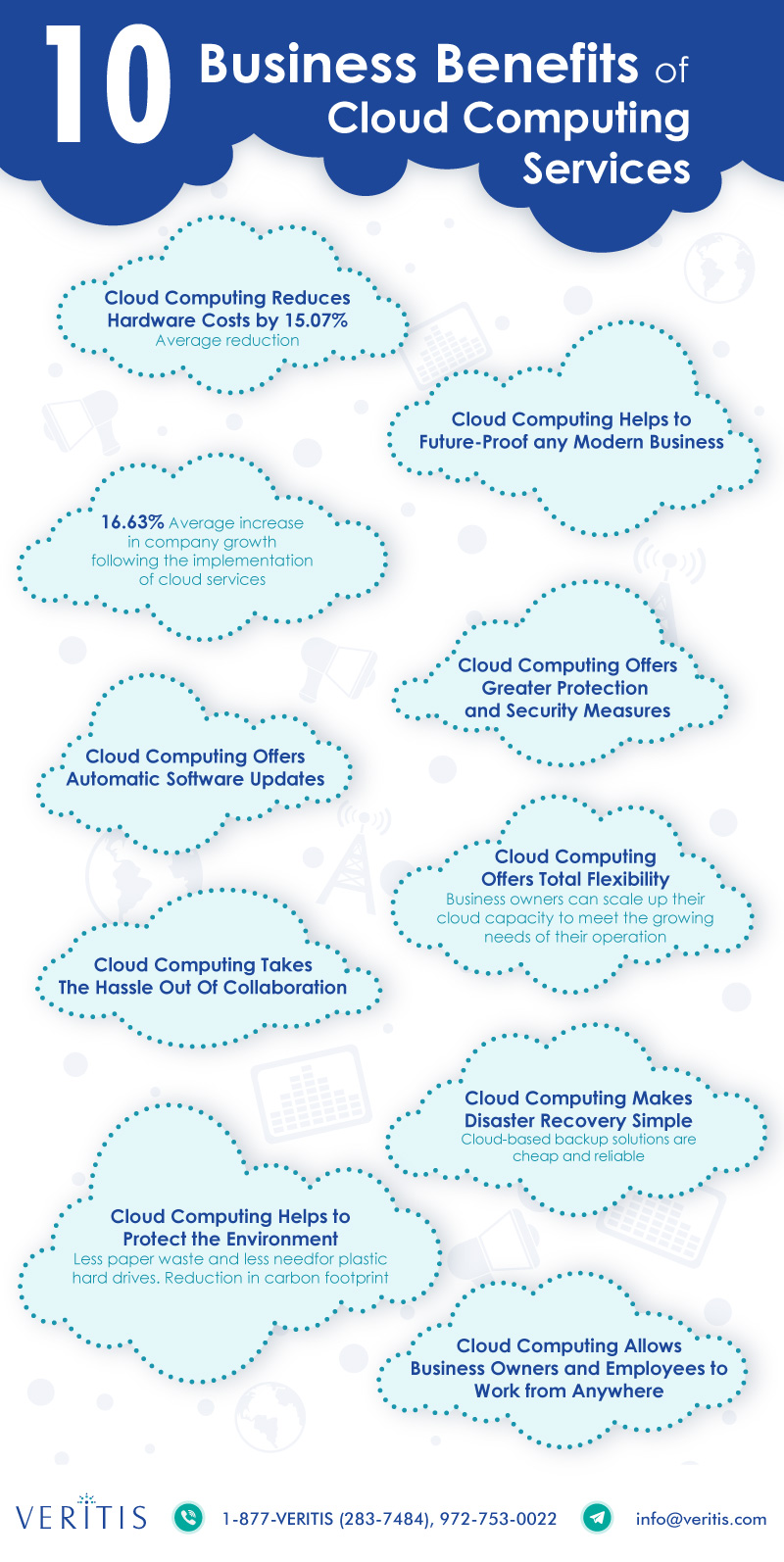 10 Awesome Benefits of Cloud Computing Services   Infographic