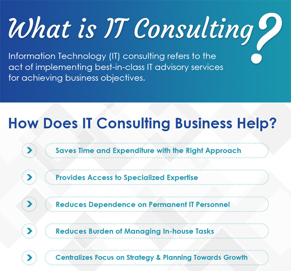Infographic IT Consulting Services Partner MIN