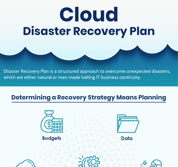 Cloud Based Disaster Recovery Plan Thumb