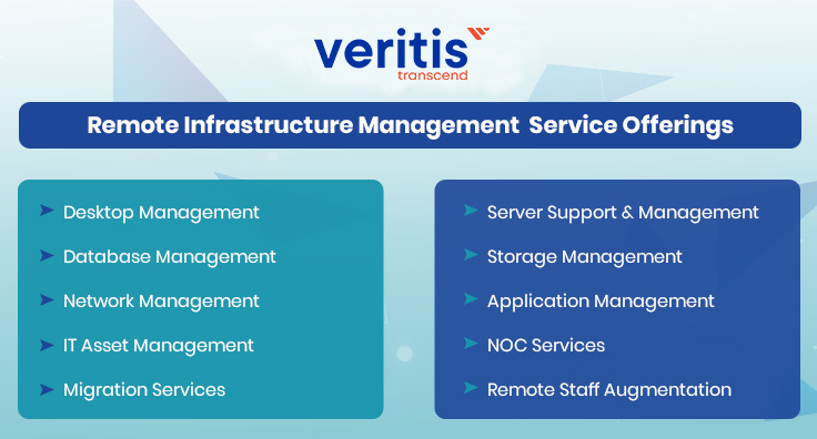 Remote Infrastructure Management (RIM) Service Offerings