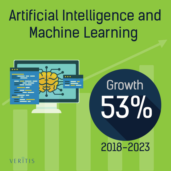 AI ML Technology Market to Grow Thumb