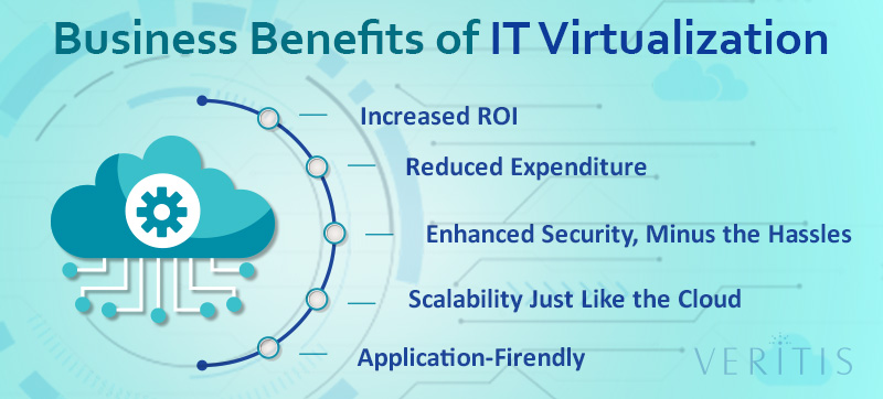 Business Benefits of IT Virtualization Services