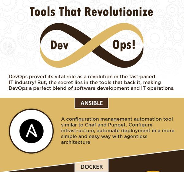 DevOps Tools Thumb