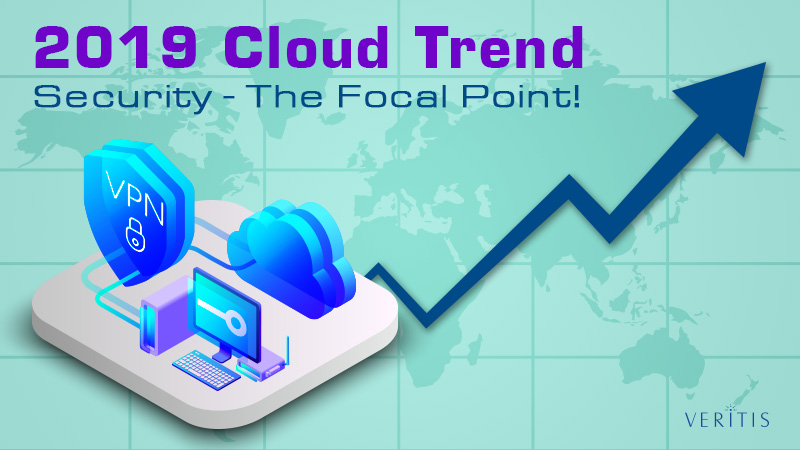 2019 Cloud Trend: Security Remains Focal Point!
