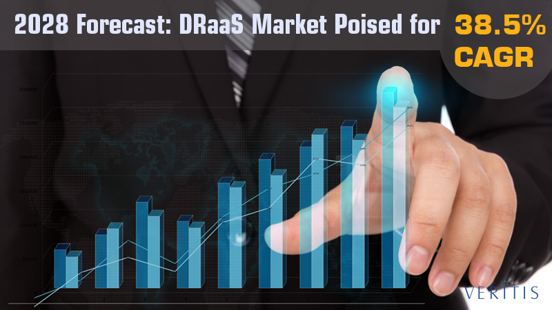 2028 Forecast: DRaaS Market Poised for a 38.5% CAGR
