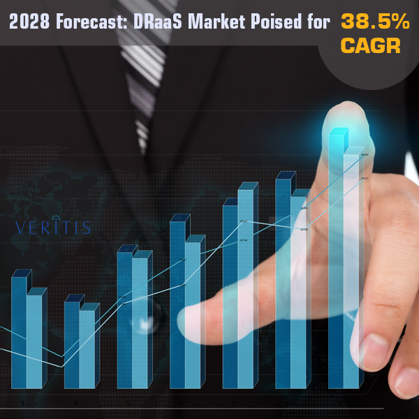 DRaaS Market Thumb