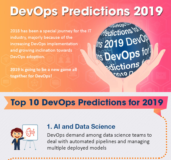 DevOps Predictions of 2019 Thumb - Veritis