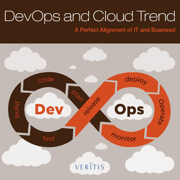 DevOps and Cloud Trend a Perfect Alignment of IT and Business Thumb