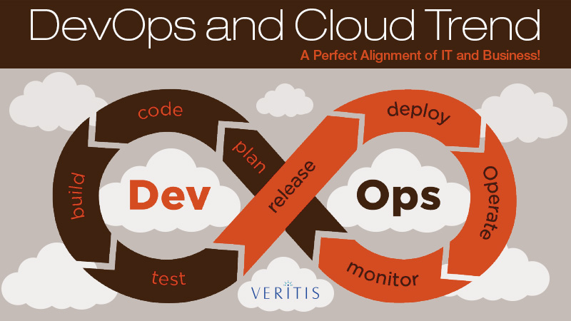 DevOps and Cloud Trend a Perfect Alignment of IT and Business