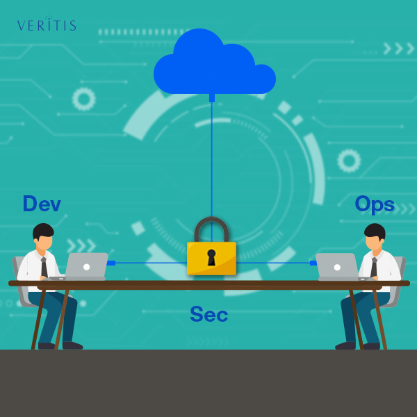 DevSecOps Solution to Cloud Security Challenge Thumb
