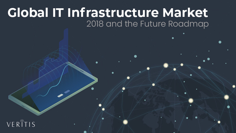 Global IT Infrastructure Market: 2018 and the Future Roadmap