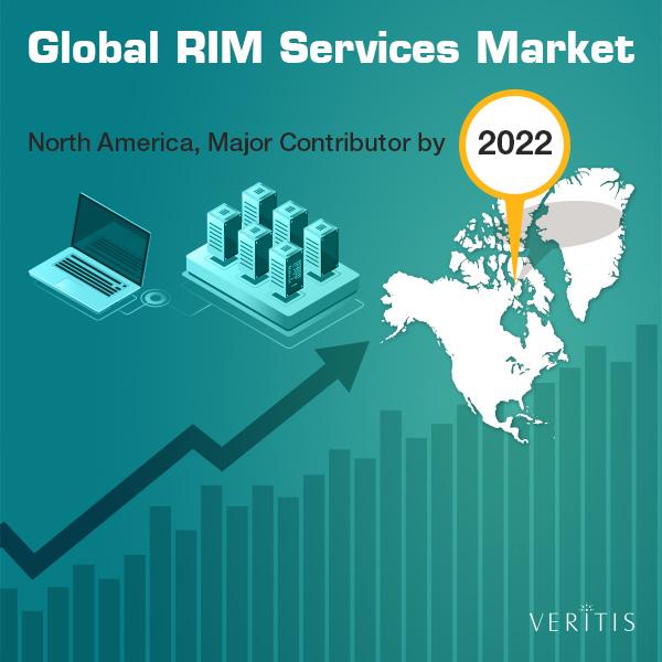Global RIM Services Market Thumb