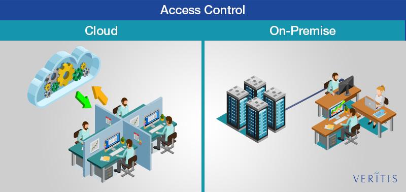 Cloud vs On Premise Energy Access Control