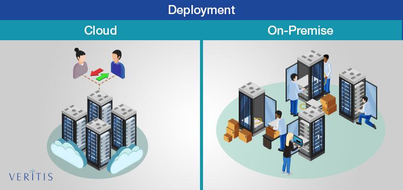 Cloud vs On Premise Deployment