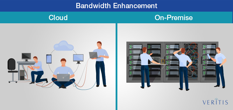 Cloud vs On Premise Energy Bandwidth Enhancement