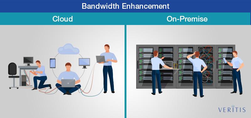 Cloud vs On Premise Energy Bandwidth Enhancement