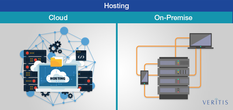 Cloud vs On Premise Hosting