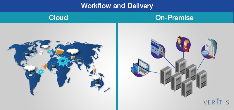 Cloud vs On Premise Workflow and Delivery