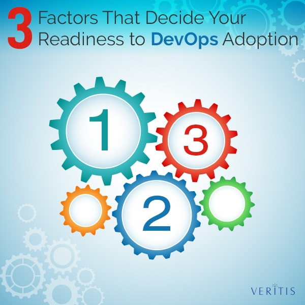 Readiness to DevOps Adoption Thumb