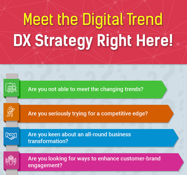 Digital Transformation Infographics (DX/DT) Thumb