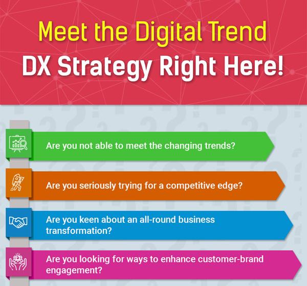 Digital Transformation Infographics (DX/DT) Thumb