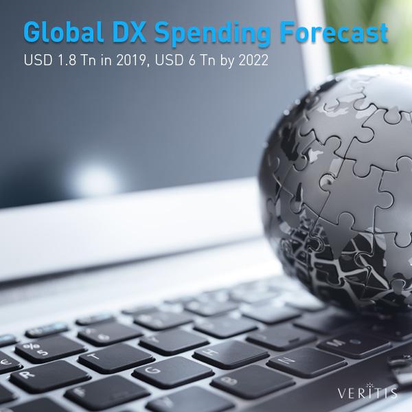 Global DX Spending Forecast Thumb