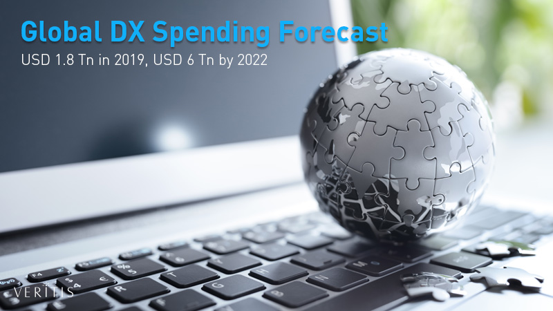 Global DX Spending Forecast