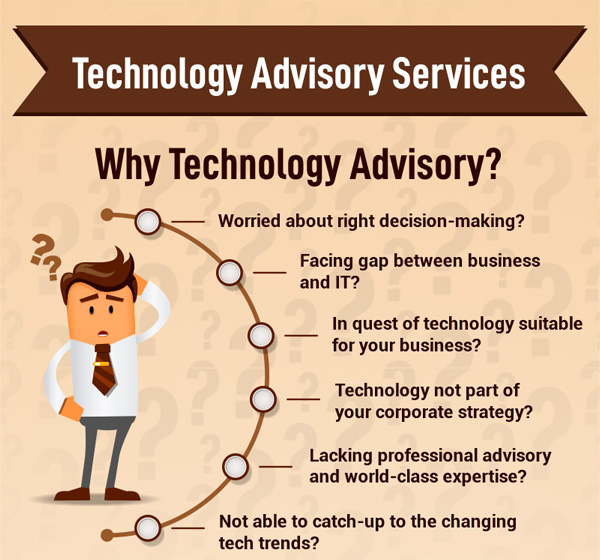 Technology Advisory Services Infographic Thumb
