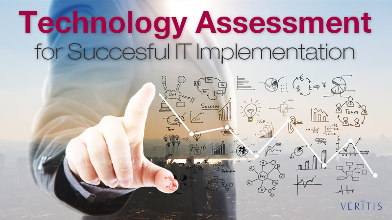 Technology Assessment for Successful IT Implementation