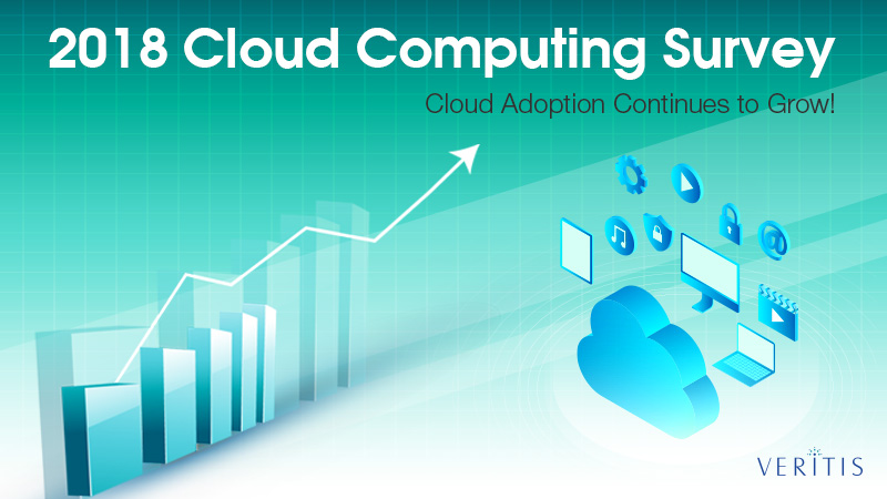 2018 Cloud Computing Survey: Cloud Adoption Continues to Grow!