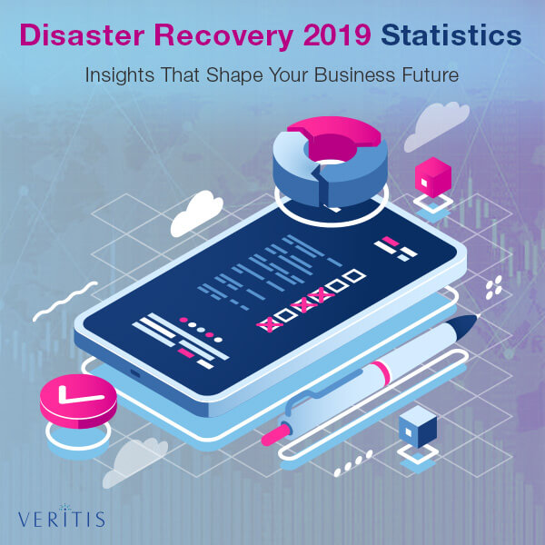 Disaster Recovery 2019 Statistics Insights Shape Your Business Future Thumb