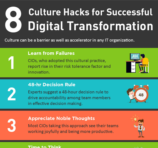 8 Culture Hacks for Successful Digital Transformation (Infographic)